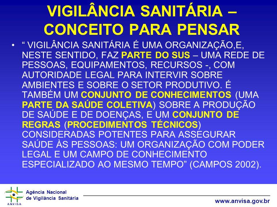 Agência Nacional de Vigilância Sanitária www.anvisa.gov.br VIGILÂNCIA SANITÁRIA – CONCEITO PARA PENSAR VIGILÂNCIA SANITÁRIA É UMA ORGANIZAÇÃO,E, NESTE