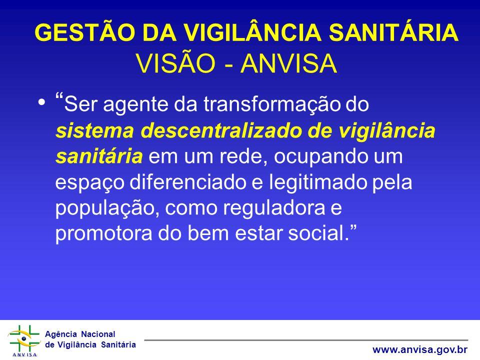 Agência Nacional de Vigilância Sanitária www.anvisa.gov.br DESCENTRALIZAÇÃO DA VIGILÂNCIA SANITÁRIA O QUE TEMOS EXCLUSÃO DA VISA NA PAUTA DO SUS HETERONOMIA DOS GESTORES FRAGMENTAÇÃO DO FINANCIAMENTO FRAGMENTAÇÃO DAS AÇÕES DE VISA FRAGILIDADE SISTEMA DE INFORMAÇÕES REDE DE LABORATÓRIOS LIMITES DE ATUAÇÃO DIFERENCIADOS DESCENTRALIZAÇÃO SELETIVA