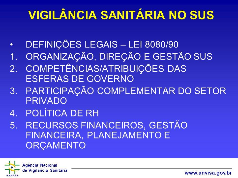 Agência Nacional de Vigilância Sanitária www.anvisa.gov.br VIGILÂNCIA SANITÁRIA NO SUS REGULAMENTAÇÃO DO SUS VIA NOBs (3) OBJETIVOS DAS NORMAS OPERACIONAIS BÁSICAS : INDUZIR E ESTIMULAR MUDANÇAS APROFUNDAR E REORIENTAR A IMPLEMENTAÇÃO DO SUS DEFINIR NOVOS OBJETIVOS ESTRATÉGICOS, PRIORIDADES, DIRETRIZES.