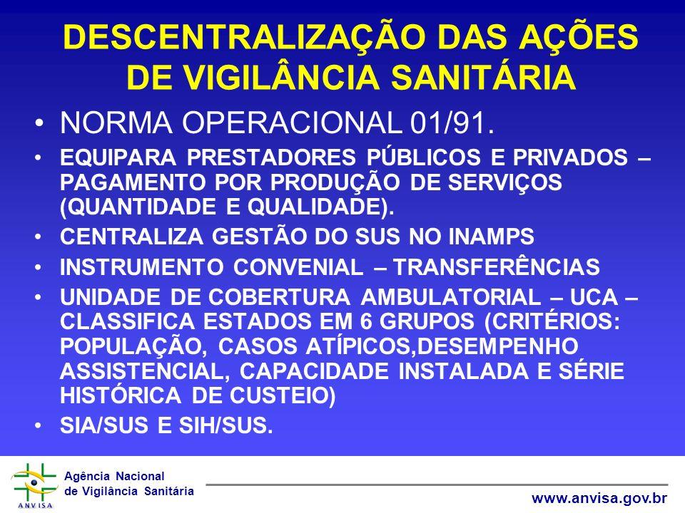 Agência Nacional de Vigilância Sanitária www.anvisa.gov.br DESCENTRALIZAÇÃO DAS AÇÕES DE VIGILÂNCIA SANITÁRIA FUNDO DE COMPENSAÇÃO/VISA GATILHO REVERSO – INSTRUMENTO DE INDUÇÃO COMPOSIÇÃO: SALDO FINANCEIRO LIVRE; SALDO FINANCEIRO LIVRE: SALDO ACIMA DE 40% DO VALOR LIBERADO; VALORES ACIMA DE 40% - RETIDOS; FCVS – FORTALECIMENTO DAS AÇÕES DE VISA; CRITÉRIOS DE ELEGIBILIDADE – CIT/VISA