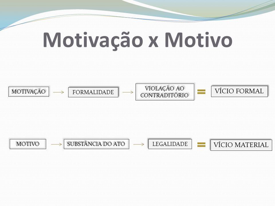 Análise da Legislação Municipal Porto Alegre – Lei Complementar nº 07/73 não descreve os requisitos do lançamento; Aplica-se o art.
