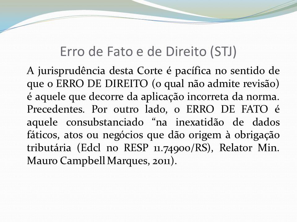 Erro de Fato e Erro de Direito NORMA JURÍDICA (ABSTRATA) ANTECEDENTE (HIPÓTESE) Critérios da HI – CM, CE, CT CONSEQUENTE Relação obrigacional CP e CQ LANÇAMENTO (INDIVIDUAL E CONCRETA) 1.Erro de FATO 2.