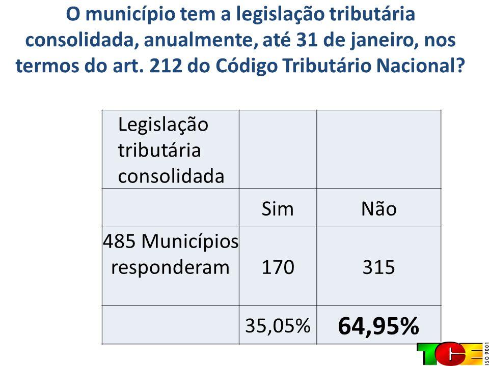 O município tem a legislação tributária consolidada, anualmente, até 31 de janeiro, nos termos do art. 212 do Código Tributário Nacional? Legislação t