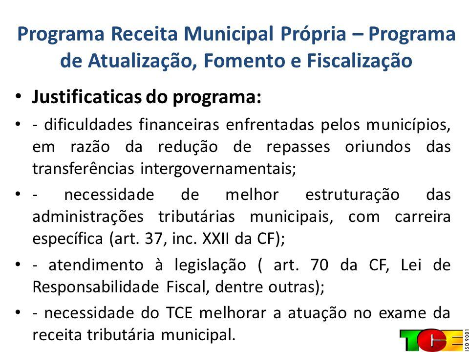 Programa Receita Municipal Própria – Programa de Atualização, Fomento e Fiscalização Justificaticas do programa: - dificuldades financeiras enfrentada