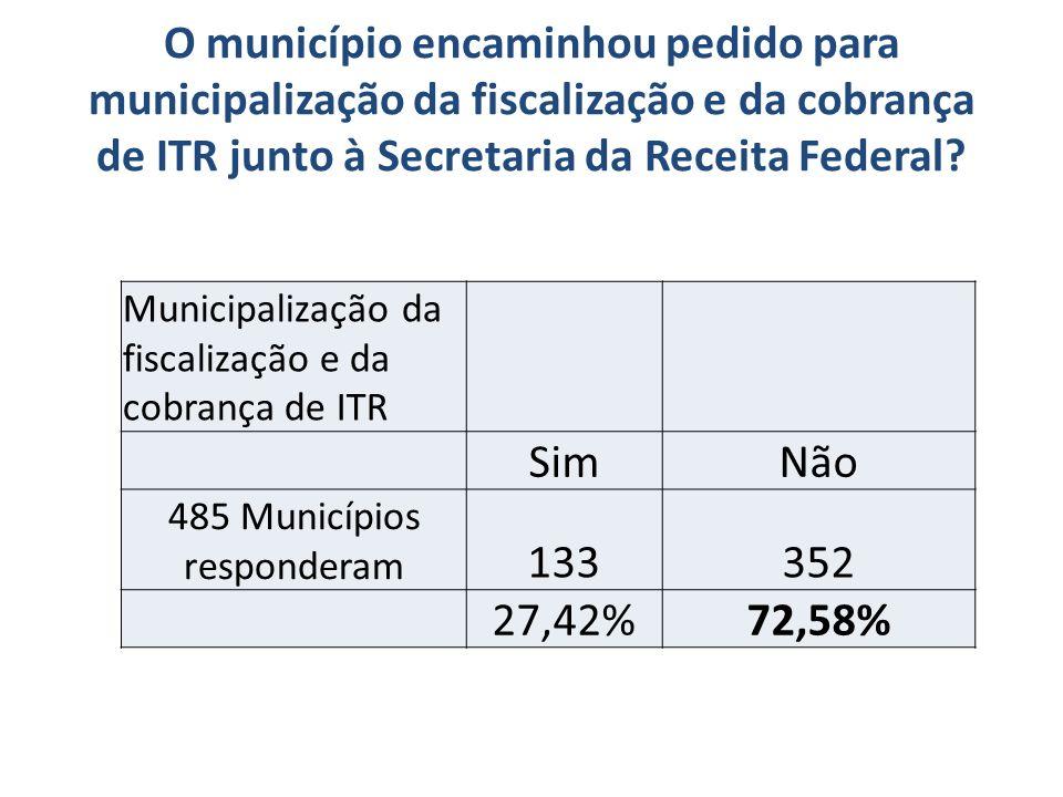 O município encaminhou pedido para municipalização da fiscalização e da cobrança de ITR junto à Secretaria da Receita Federal? Municipalização da fisc