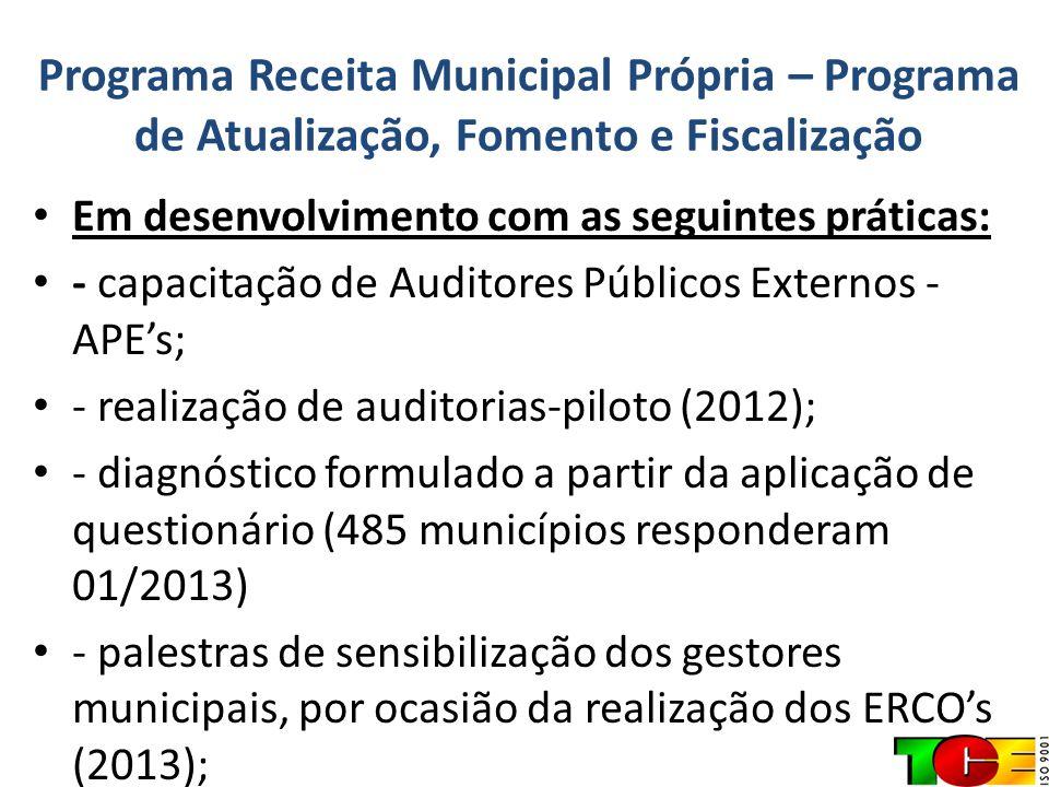 Programa Receita Municipal Própria – Programa de Atualização, Fomento e Fiscalização Em desenvolvimento com as seguintes práticas (continuação): - aprovação da Resolução nº 987/2013 (07/2013); - curso sobre Gestão Tributária Municipal (2013); - reuniões de trabalho com Juízes Corregedores do TJ – RS a respeito do excesso das execuções fiscais; - definição de municípios a serem auditados, a partir de roteiro de auditoria a ser aplicado no Plano Operativo de 2013.
