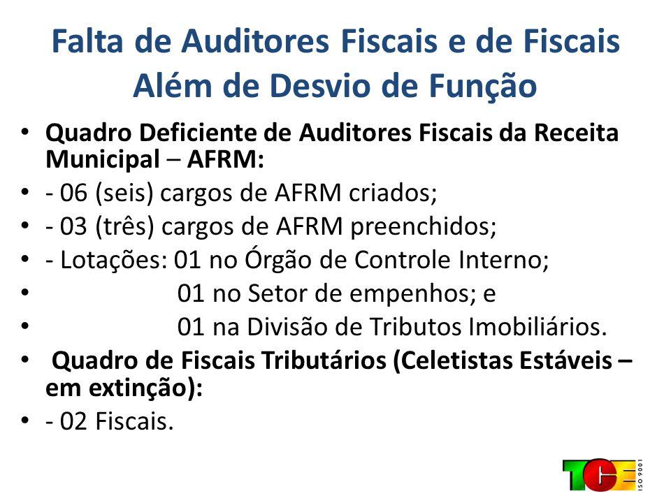 Falta de Auditores Fiscais e de Fiscais Além de Desvio de Função Quadro Deficiente de Auditores Fiscais da Receita Municipal – AFRM: - 06 (seis) cargo