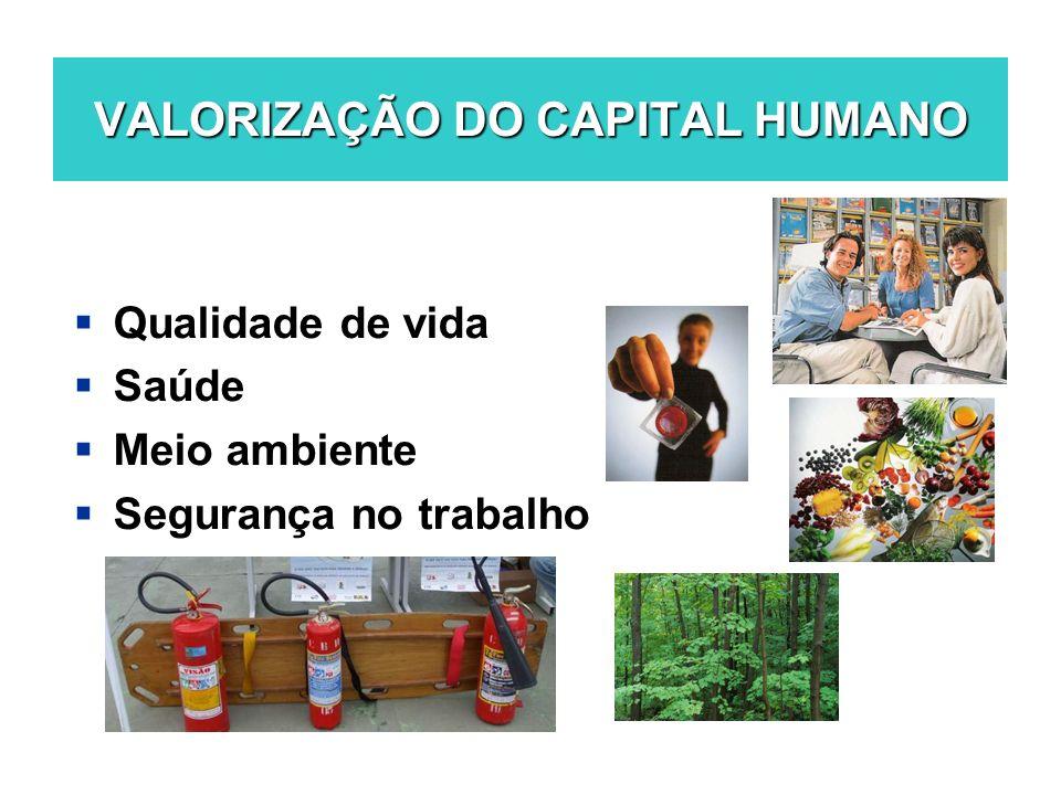 ESTRATÉGIAS DE MARKETING SOCIAL Endomarketing Comunicação Empreendedorismo Social Marketing Social
