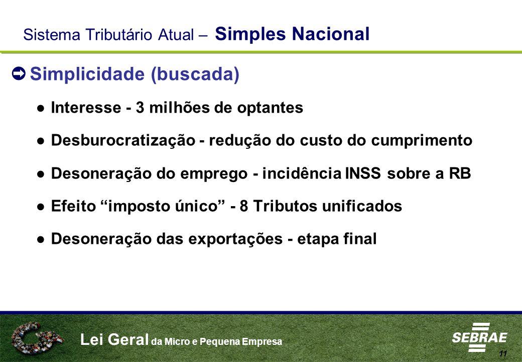 Lei Geral da Micro e Pequena Empresa 11 Sistema Tributário Atual – Simples Nacional Simplicidade (buscada) Interesse - 3 milhões de optantes Desburocr