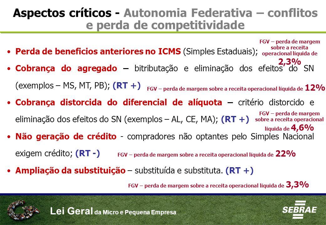 Lei Geral da Micro e Pequena Empresa Perda de beneficios anteriores no ICMS (Simples Estaduais); Cobrança do agregado – bitributação e eliminação dos
