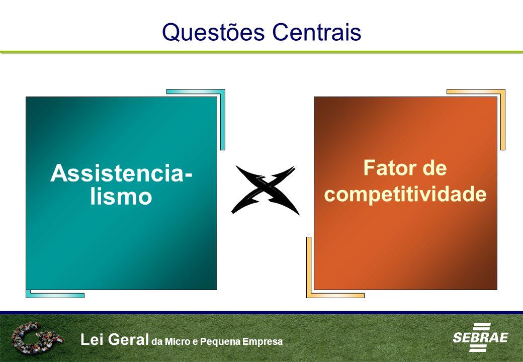 Lei Geral da Micro e Pequena Empresa Assistencia- lismo Fator de competitividade Questões Centrais