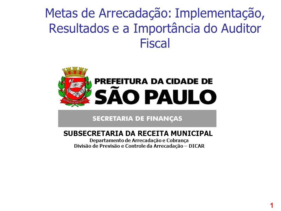 1 Metas de Arrecadação: Implementação, Resultados e a Importância do Auditor Fiscal SUBSECRETARIA DA RECEITA MUNICIPAL Departamento de Arrecadação e C
