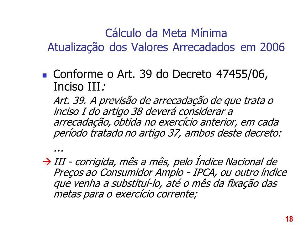 18 Cálculo da Meta Mínima Atualização dos Valores Arrecadados em 2006 Conforme o Art. 39 do Decreto 47455/06, Inciso III: Art. 39. A previsão de arrec