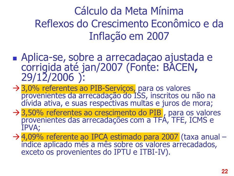 22 Cálculo da Meta Mínima Reflexos do Crescimento Econômico e da Inflação em 2007 Aplica-se, sobre a arrecadaçao ajustada e corrigida até jan/2007 (Fo