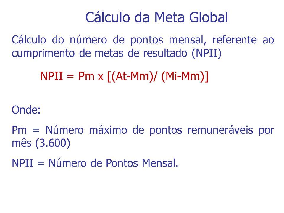 Cálculo do número de pontos mensal, referente ao cumprimento de metas de resultado (NPII) NPII = Pm x [(At-Mm)/ (Mi-Mm)] Onde: Pm = Número máximo de p