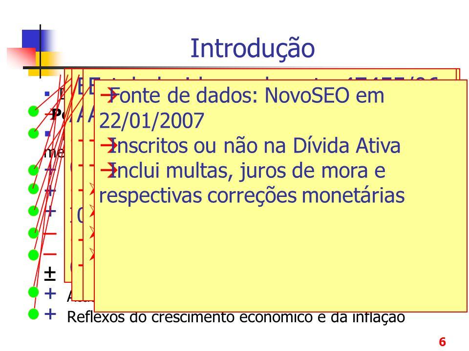 6 Determinação de competência Portaria SF112/2006 Art. 25. Definição das receitas componentes e os cálculos das metas + Receita 2006 + Ampliação de ba