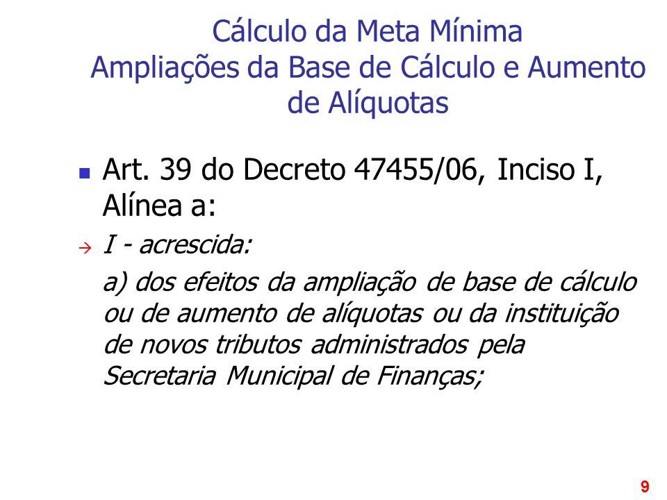 9 Cálculo da Meta Mínima Ampliações da Base de Cálculo e Aumento de Alíquotas Art. 39 do Decreto 47455/06, Inciso I, Alínea a: I - acrescida: a) dos e