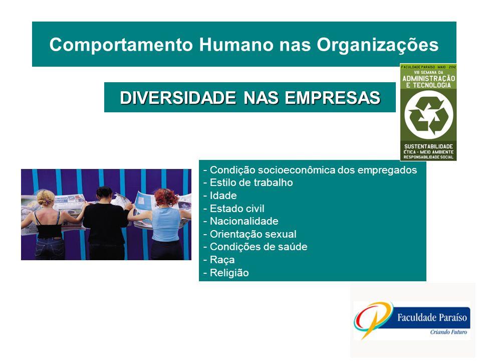 - Condição socioeconômica dos empregados - Estilo de trabalho - Idade - Estado civil - Nacionalidade - Orientação sexual - Condições de saúde - Raça -