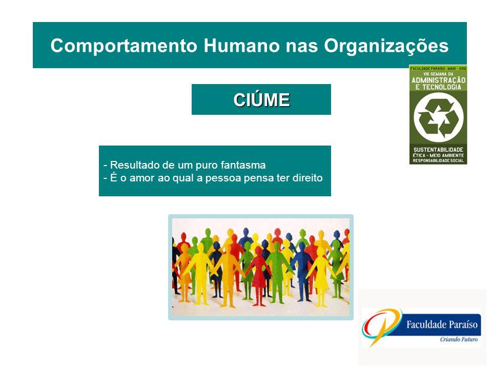 - Resultado de um puro fantasma - É o amor ao qual a pessoa pensa ter direito CIÚME Comportamento Humano nas Organizações