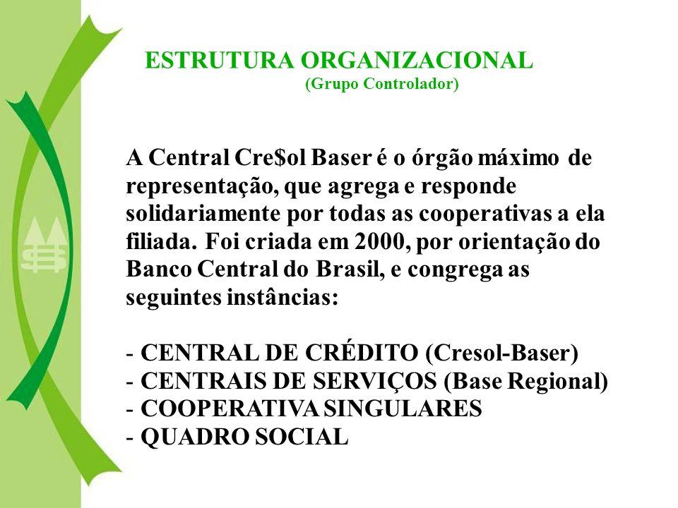 A Central Cre$ol Baser é o órgão máximo de representação, que agrega e responde solidariamente por todas as cooperativas a ela filiada. Foi criada em