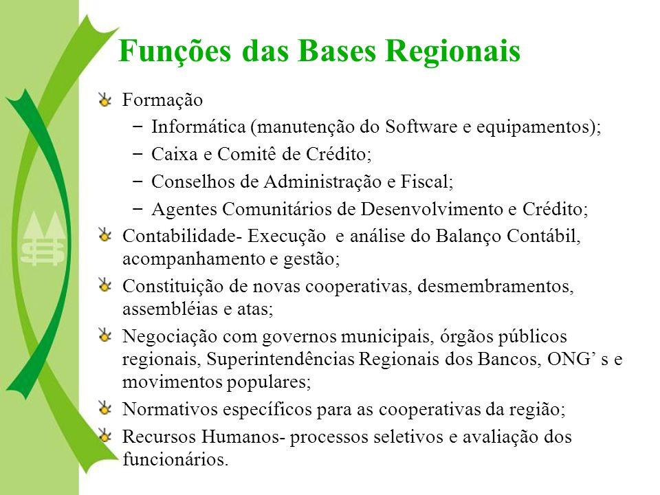 Formação – Informática (manutenção do Software e equipamentos); – Caixa e Comitê de Crédito; – Conselhos de Administração e Fiscal; – Agentes Comunitá
