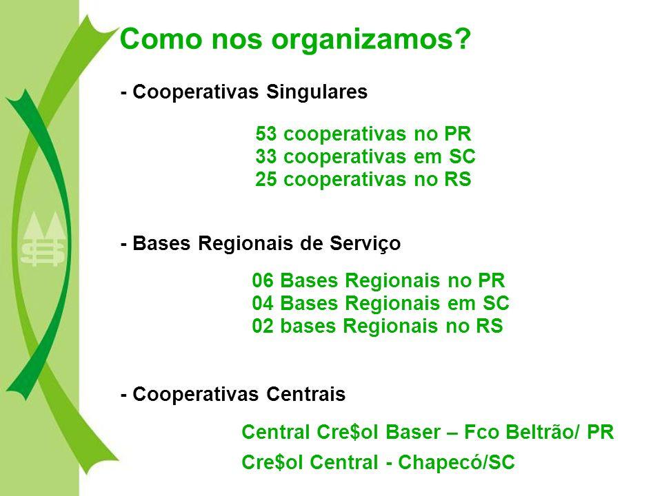 53 cooperativas no PR 33 cooperativas em SC 25 cooperativas no RS 06 Bases Regionais no PR 04 Bases Regionais em SC 02 bases Regionais no RS Central C