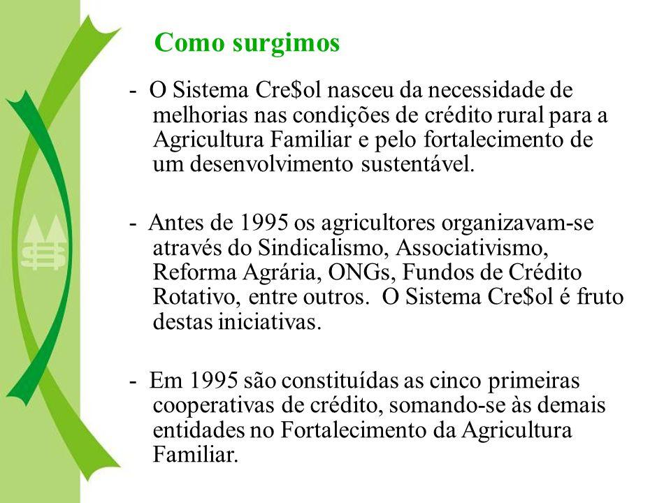 Como surgimos - O Sistema Cre$ol nasceu da necessidade de melhorias nas condições de crédito rural para a Agricultura Familiar e pelo fortalecimento d