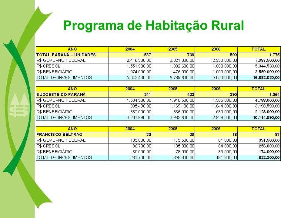Programa de Habitação Rural
