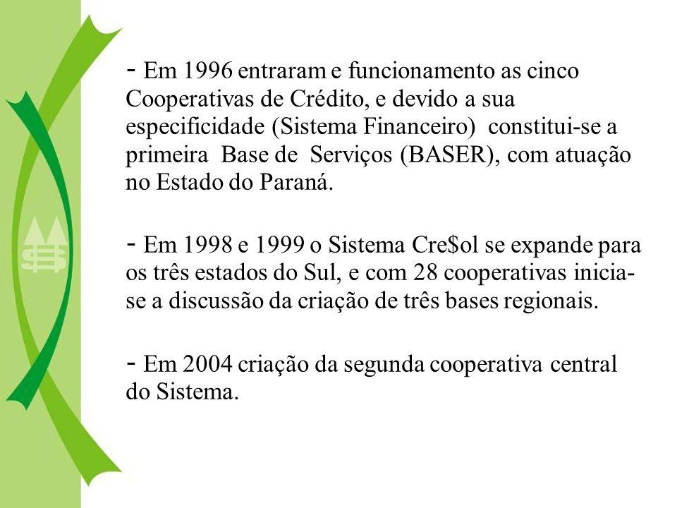 - Em 1996 entraram e funcionamento as cinco Cooperativas de Crédito, e devido a sua especificidade (Sistema Financeiro) constitui-se a primeira Base d
