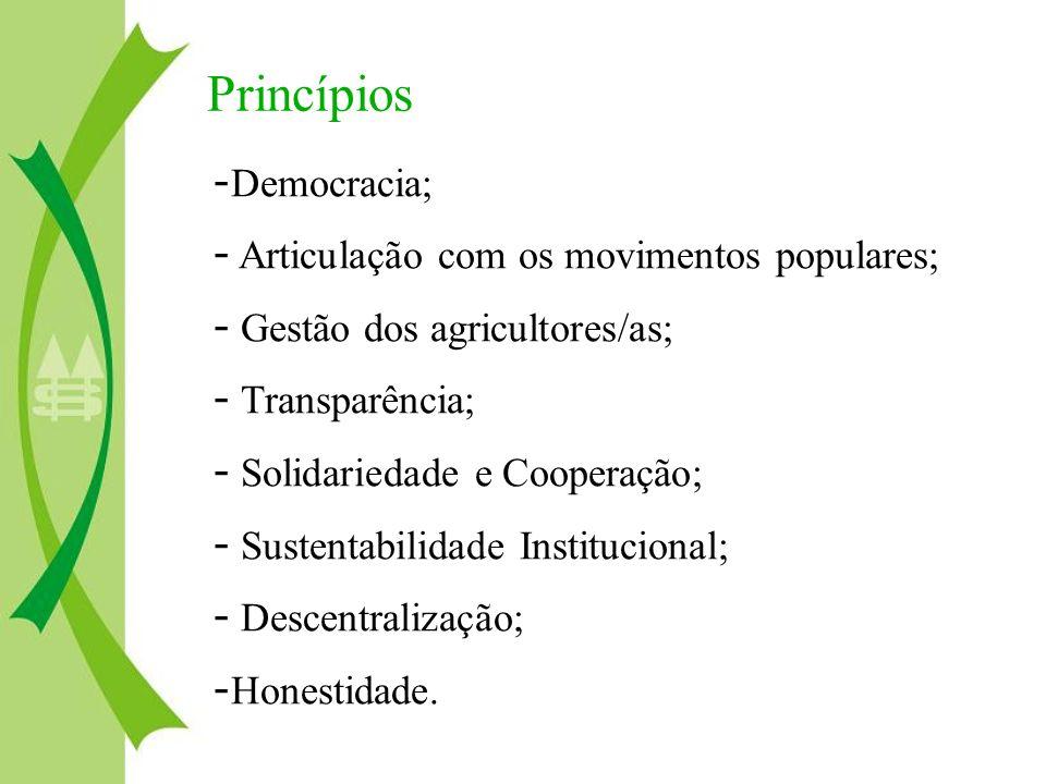 Princípios - Democracia; - Articulação com os movimentos populares; - Gestão dos agricultores/as; - Transparência; - Solidariedade e Cooperação; - Sus