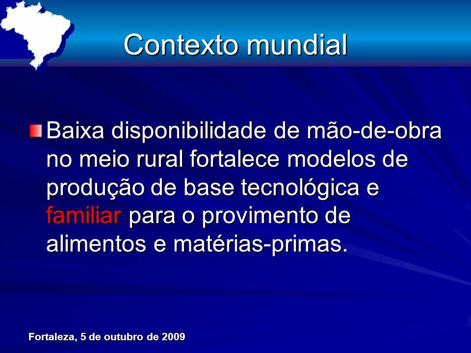 Contexto mundial Baixa disponibilidade de mão-de-obra no meio rural fortalece modelos de produção de base tecnológica e familiar para o provimento de alimentos e matérias-primas.