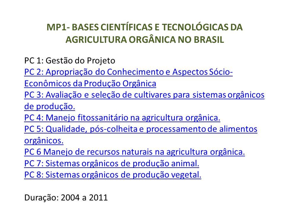 MP1- BASES CIENTÍFICAS E TECNOLÓGICAS DA AGRICULTURA ORGÂNICA NO BRASIL PC 1: Gestão do Projeto PC 2: Apropriação do Conhecimento e Aspectos Sócio- Ec