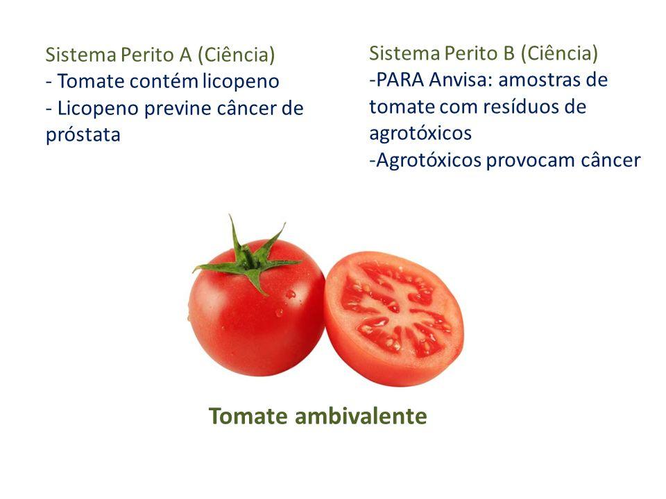 Sistema Perito A (Ciência) - Tomate contém licopeno - Licopeno previne câncer de próstata Tomate ambivalente Sistema Perito B (Ciência) -PARA Anvisa: