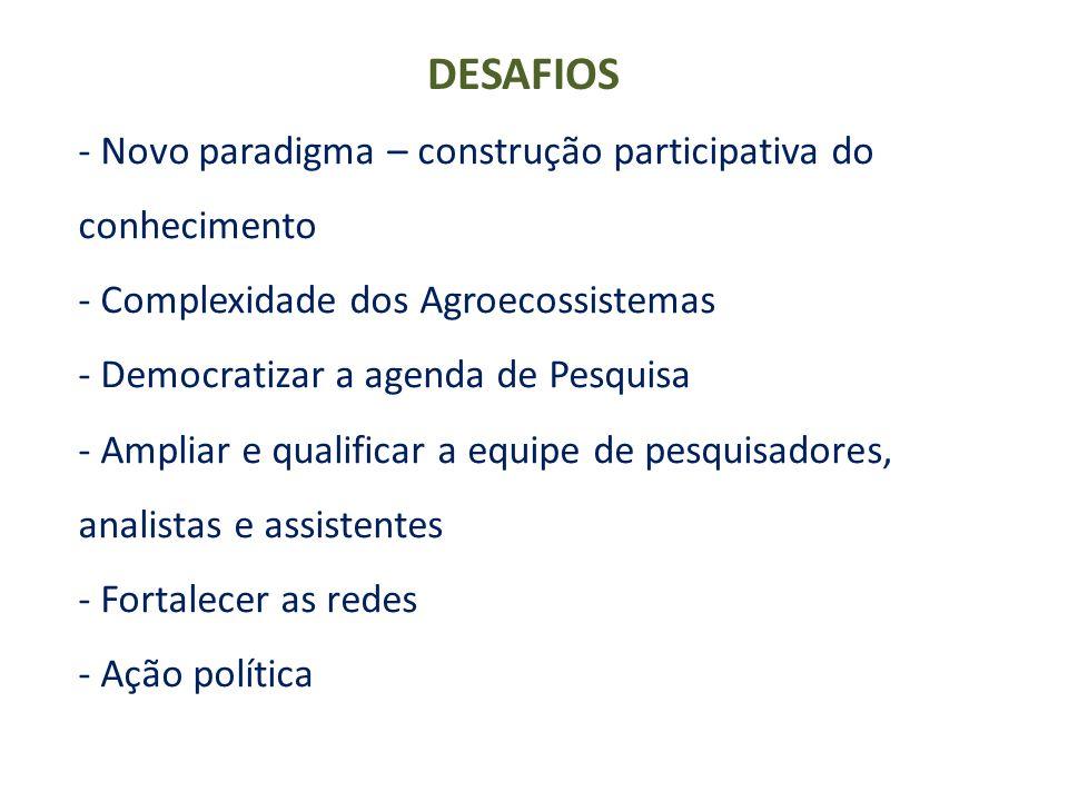 - Novo paradigma – construção participativa do conhecimento - Complexidade dos Agroecossistemas - Democratizar a agenda de Pesquisa - Ampliar e qualif