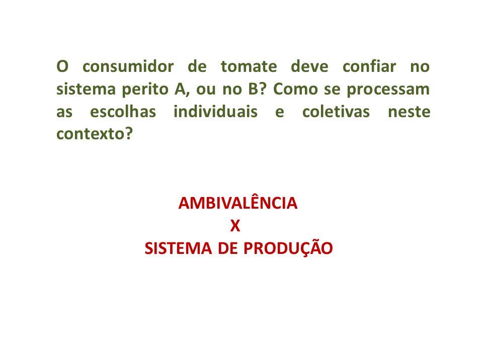 O consumidor de tomate deve confiar no sistema perito A, ou no B? Como se processam as escolhas individuais e coletivas neste contexto? AMBIVALÊNCIA X