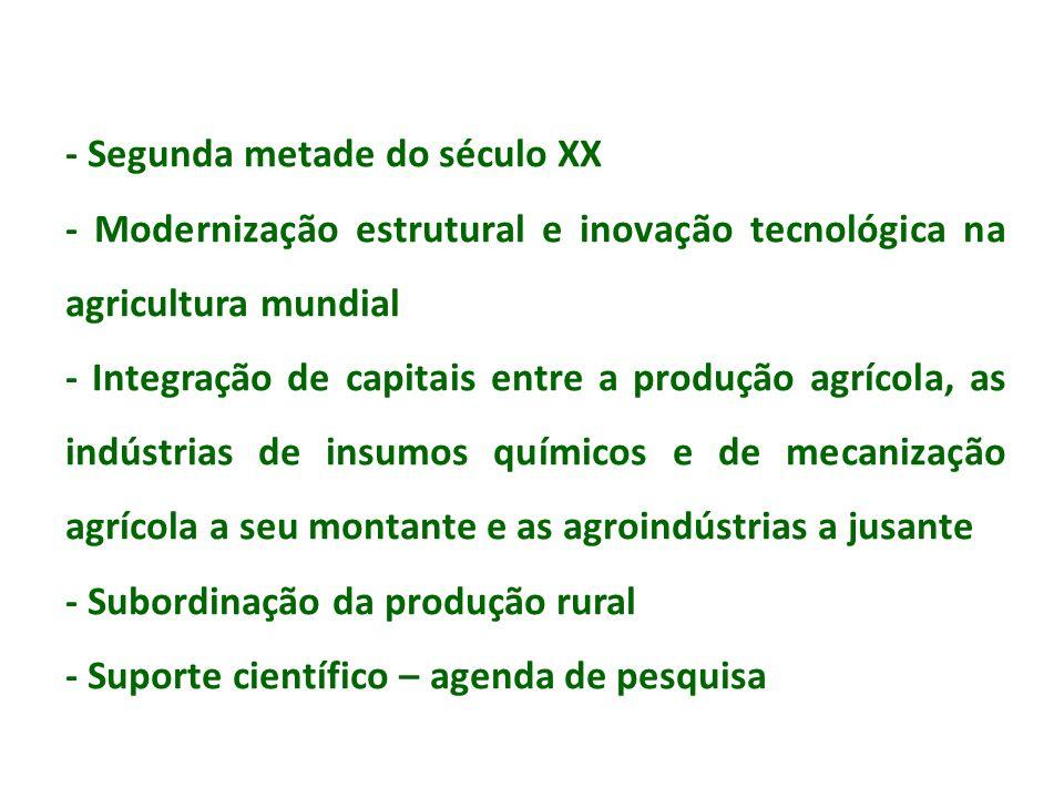 - Segunda metade do século XX - Modernização estrutural e inovação tecnológica na agricultura mundial - Integração de capitais entre a produção agríco