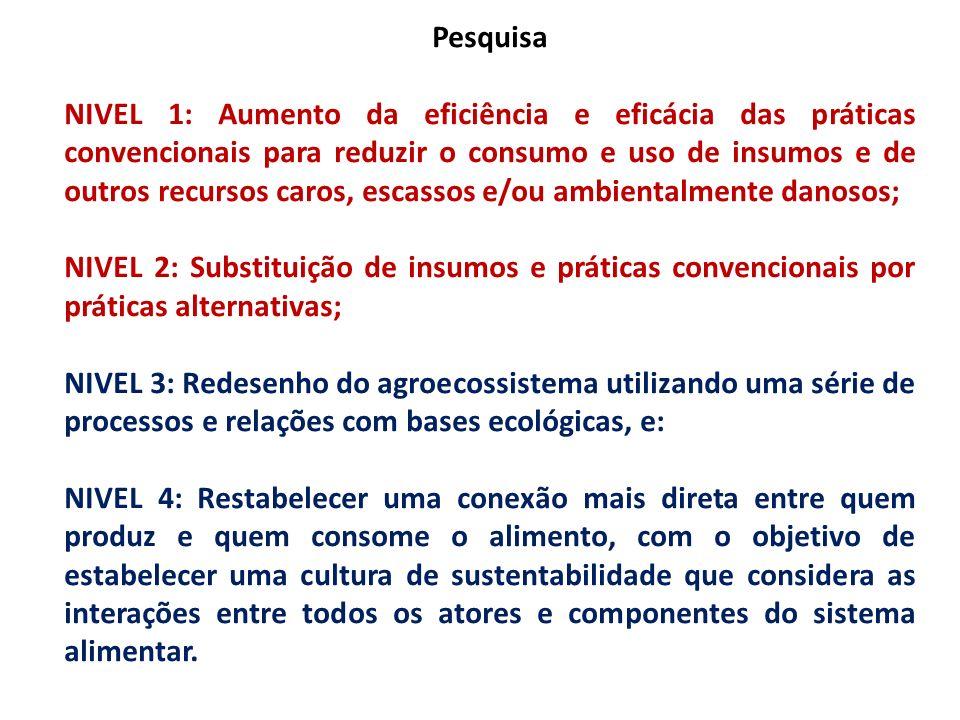 Pesquisa NIVEL 1: Aumento da eficiência e eficácia das práticas convencionais para reduzir o consumo e uso de insumos e de outros recursos caros, esca