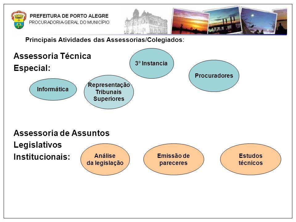 Assessoria Técnica Especial: Assessoria de Assuntos Legislativos Institucionais: Informática Procuradores Representação Tribunais Superiores 3º Instan