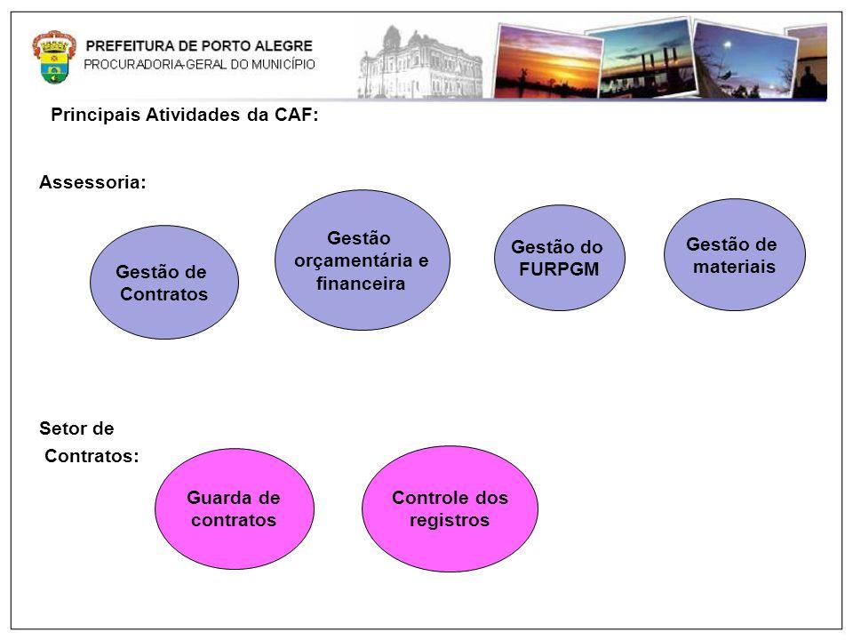 Assessoria: Setor de Contratos: Guarda de contratos Controle dos registros Gestão de materiais Gestão orçamentária e financeira Gestão de Contratos Ge