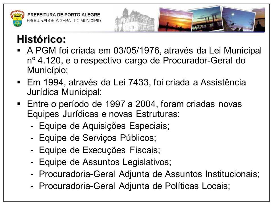 Histórico: A PGM foi criada em 03/05/1976, através da Lei Municipal nº 4.120, e o respectivo cargo de Procurador-Geral do Município; Em 1994, através