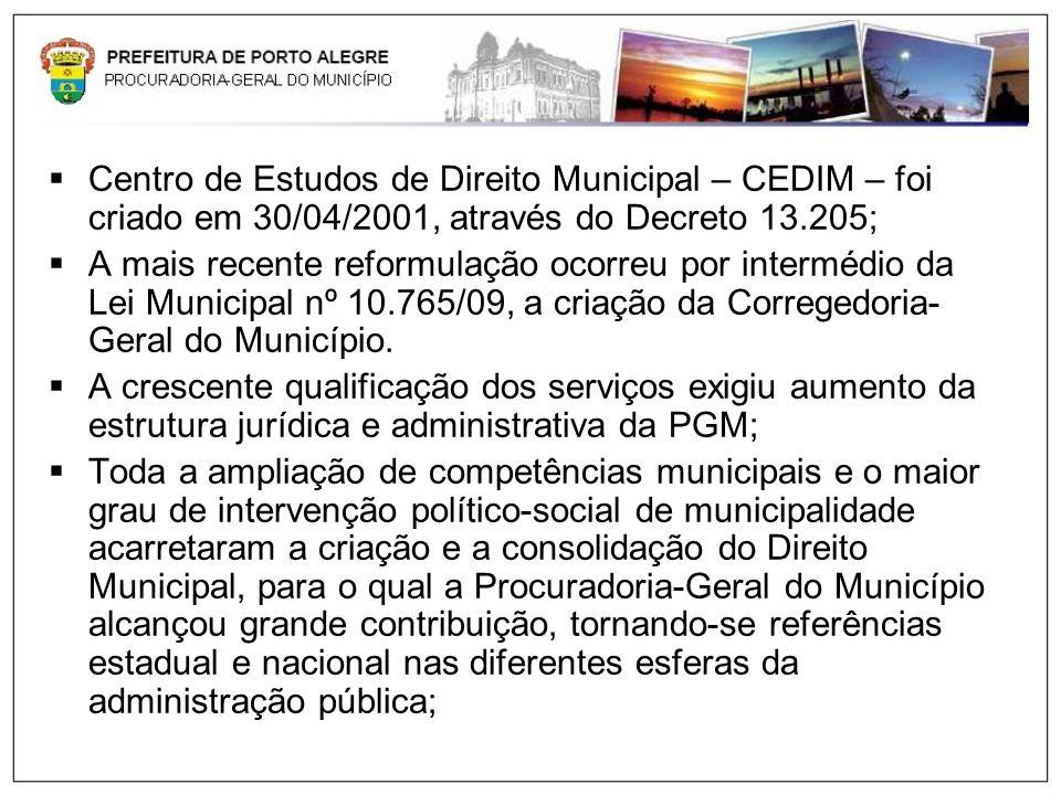Centro de Estudos de Direito Municipal – CEDIM – foi criado em 30/04/2001, através do Decreto 13.205; A mais recente reformulação ocorreu por interméd