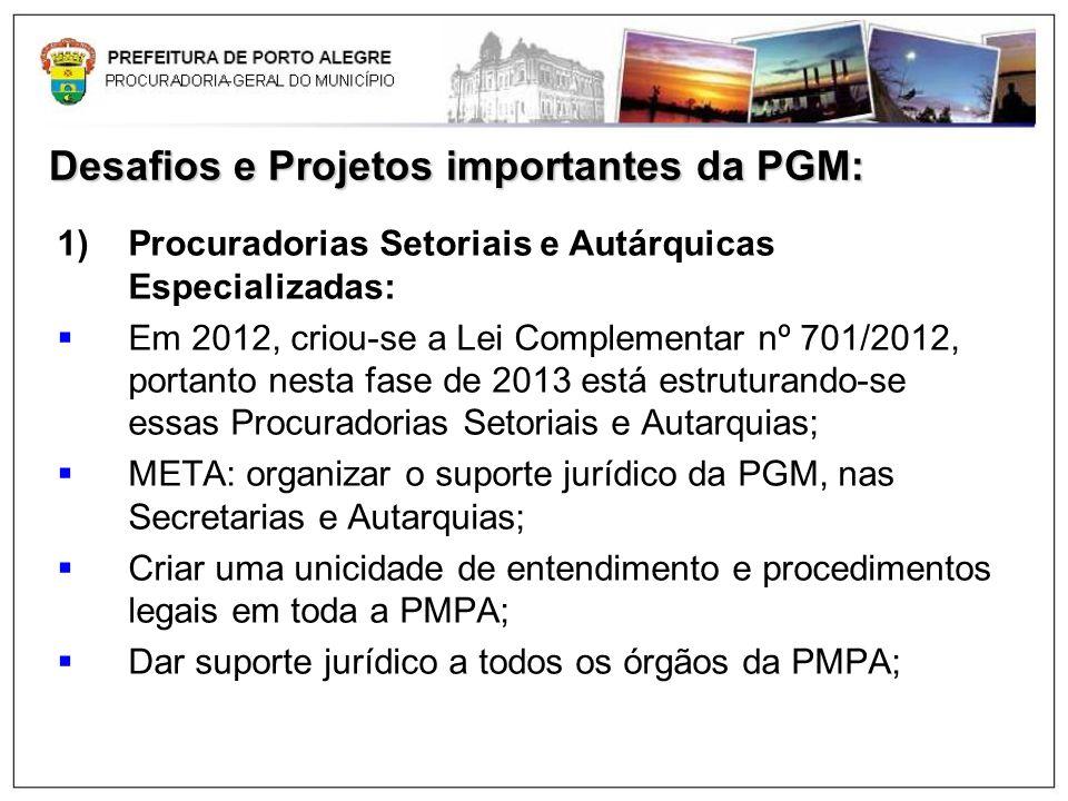 Desafios e Projetos importantes da PGM: 1)Procuradorias Setoriais e Autárquicas Especializadas: Em 2012, criou-se a Lei Complementar nº 701/2012, port