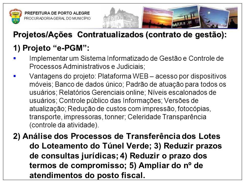 1) Projeto e-PGM: Implementar um Sistema Informatizado de Gestão e Controle de Processos Administrativos e Judiciais; Vantagens do projeto: Plataforma