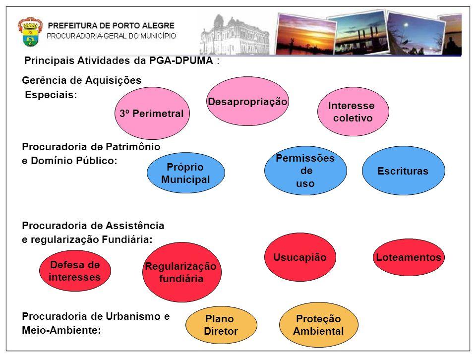 Gerência de Aquisições Especiais: Procuradoria de Patrimônio e Domínio Público: Procuradoria de Assistência e regularização Fundiária: Procuradoria de