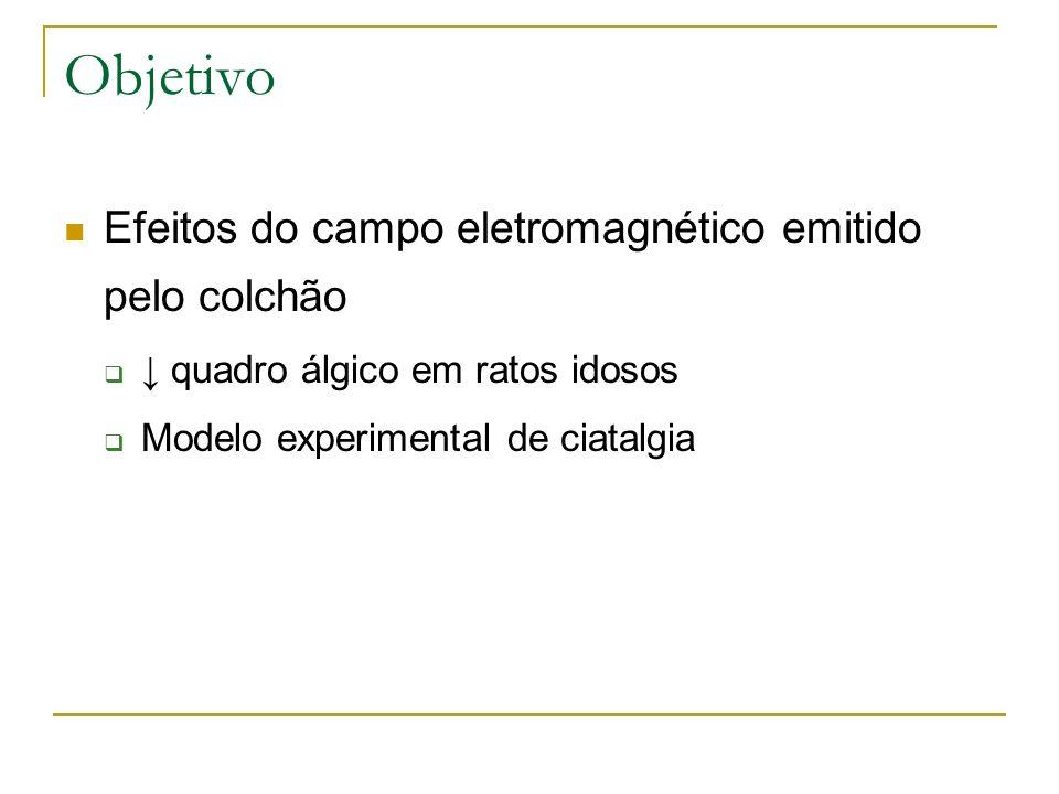 Objetivo Efeitos do campo eletromagnético emitido pelo colchão quadro álgico em ratos idosos Modelo experimental de ciatalgia