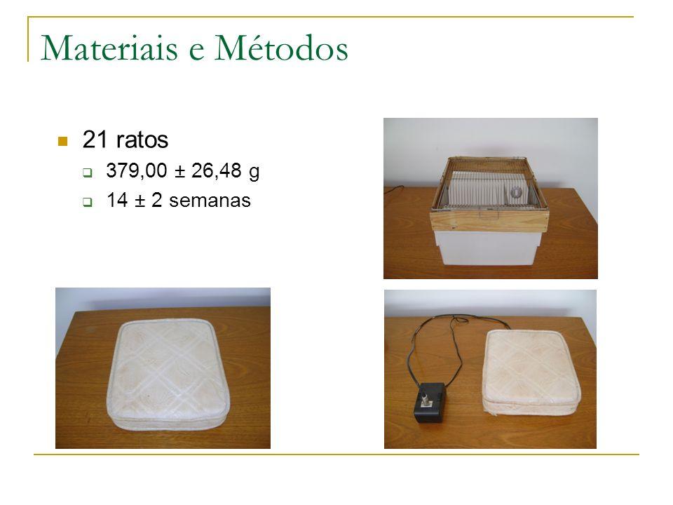 Materiais e Métodos 21 ratos 379,00 ± 26,48 g 14 ± 2 semanas