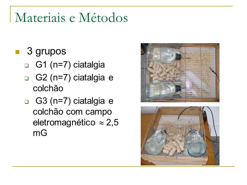 3 grupos G1 (n=7) ciatalgia G2 (n=7) ciatalgia e colchão G3 (n=7) ciatalgia e colchão com campo eletromagnético 2,5 mG