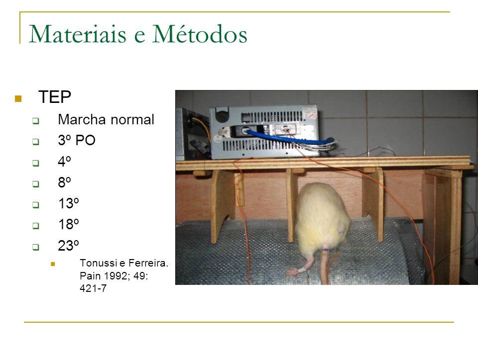 Materiais e Métodos TEP Marcha normal 3º PO 4º 8º 13º 18º 23º Tonussi e Ferreira. Pain 1992; 49: 421-7