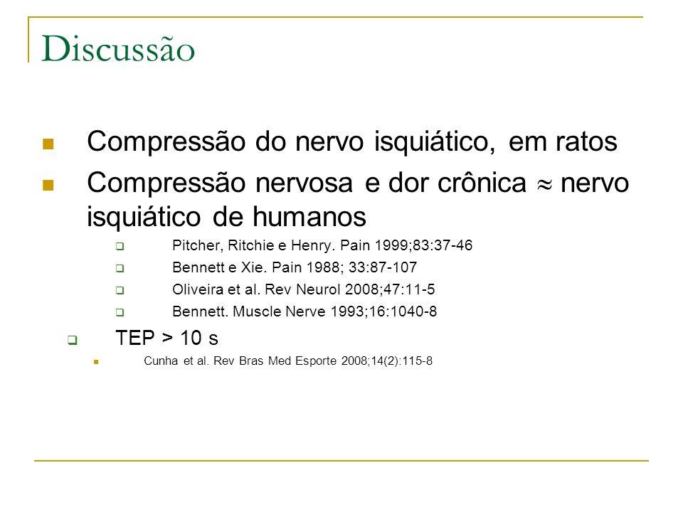 Discussão Compressão do nervo isquiático, em ratos Compressão nervosa e dor crônica nervo isquiático de humanos Pitcher, Ritchie e Henry. Pain 1999;83