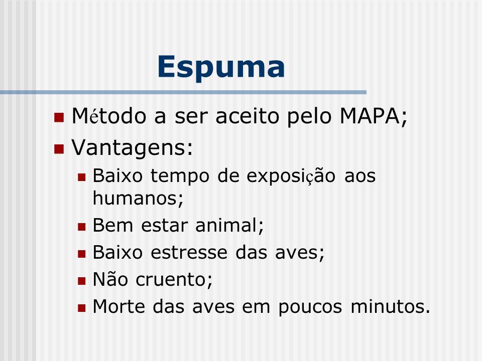 M é todo a ser aceito pelo MAPA; Vantagens: Baixo tempo de exposi ç ão aos humanos; Bem estar animal; Baixo estresse das aves; Não cruento; Morte das